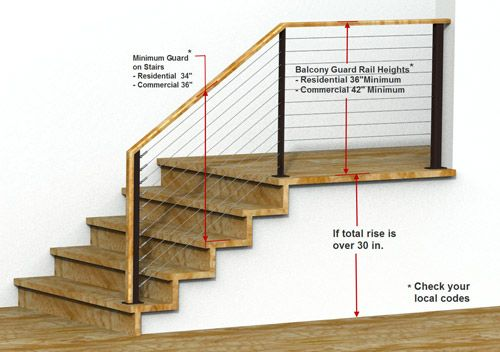 The Chicago Style Cable Railing | Indoor stair railing ...